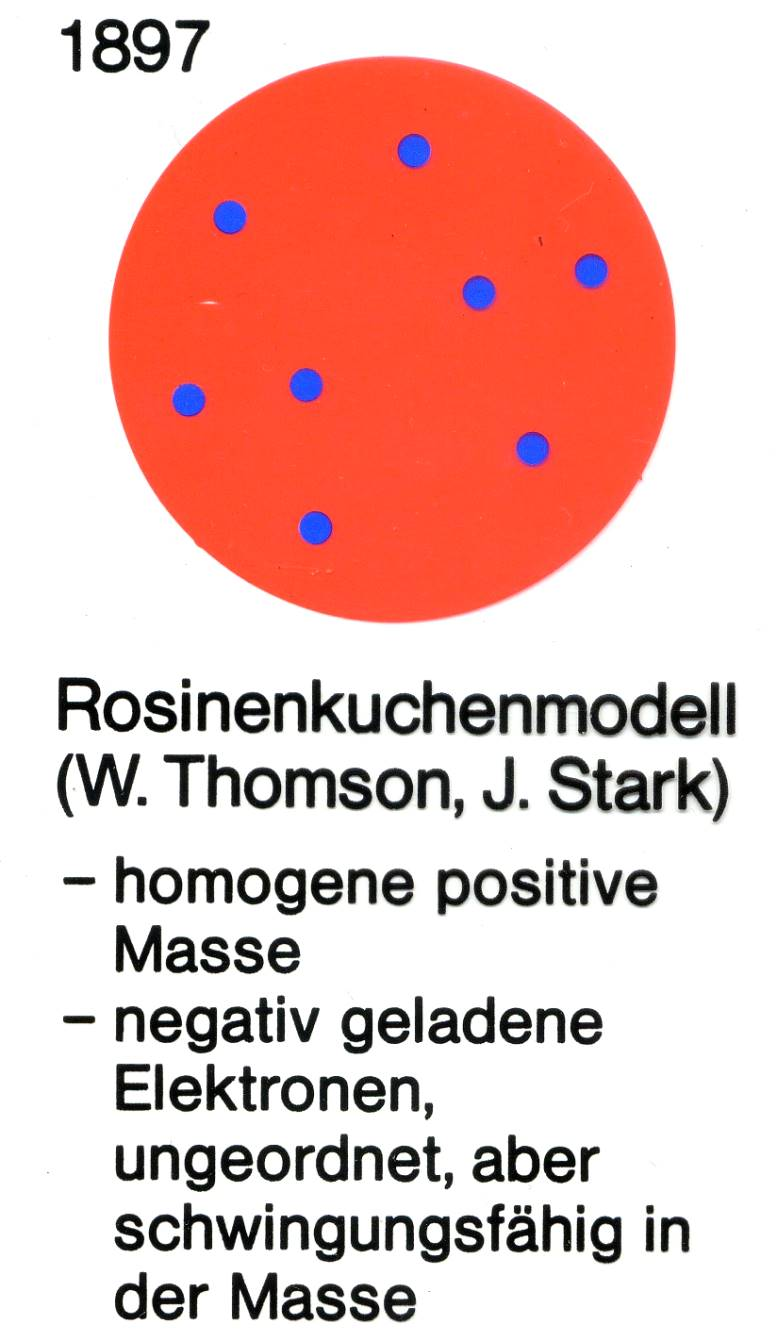 demokrit atommodell eigenschaften